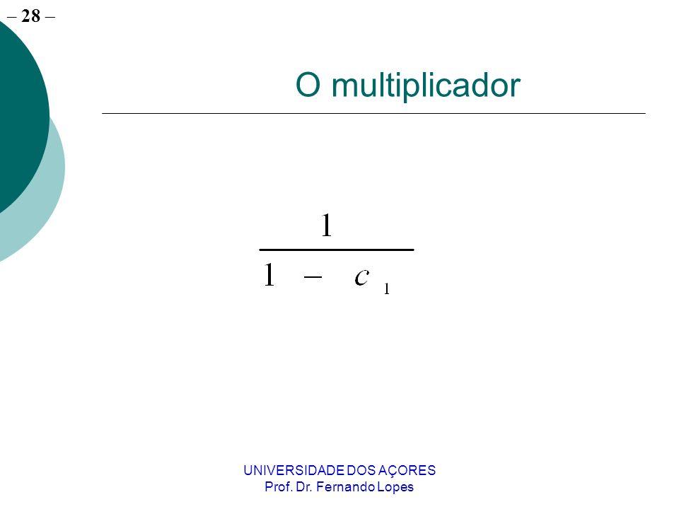 – 28 UNIVERSIDADE DOS AÇORES Prof. Dr. Fernando Lopes O multiplicador