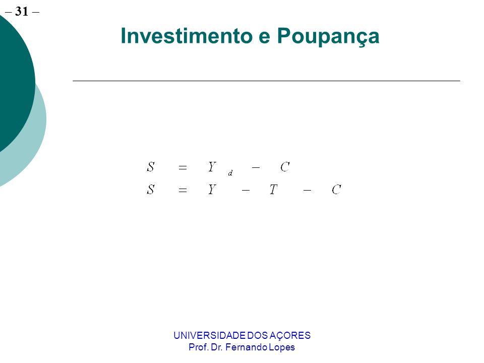– 31 UNIVERSIDADE DOS AÇORES Prof. Dr. Fernando Lopes Investimento e Poupança