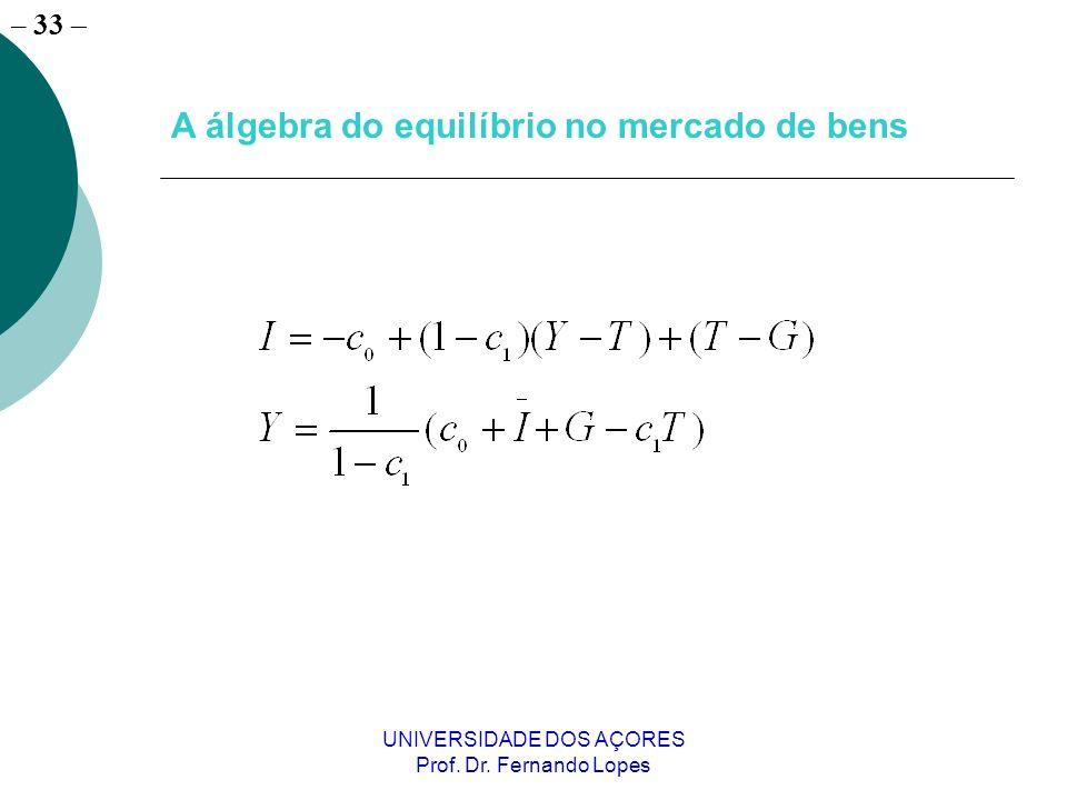 – 33 UNIVERSIDADE DOS AÇORES Prof. Dr. Fernando Lopes A álgebra do equilíbrio no mercado de bens
