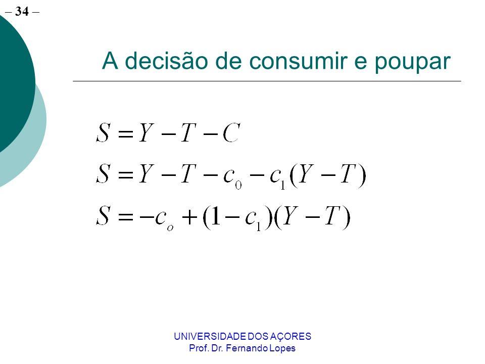 – 34 UNIVERSIDADE DOS AÇORES Prof. Dr. Fernando Lopes A decisão de consumir e poupar