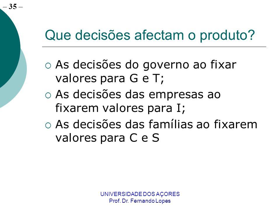 – 35 UNIVERSIDADE DOS AÇORES Prof. Dr. Fernando Lopes Que decisões afectam o produto? As decisões do governo ao fixar valores para G e T; As decisões