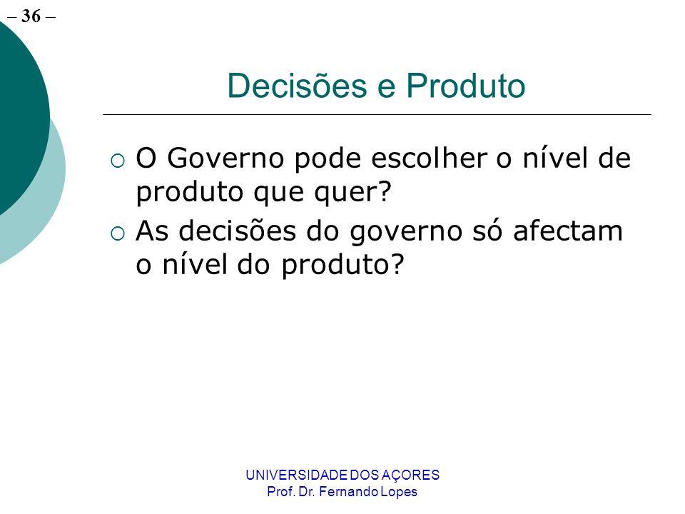 – 36 UNIVERSIDADE DOS AÇORES Prof. Dr. Fernando Lopes Decisões e Produto O Governo pode escolher o nível de produto que quer? As decisões do governo s
