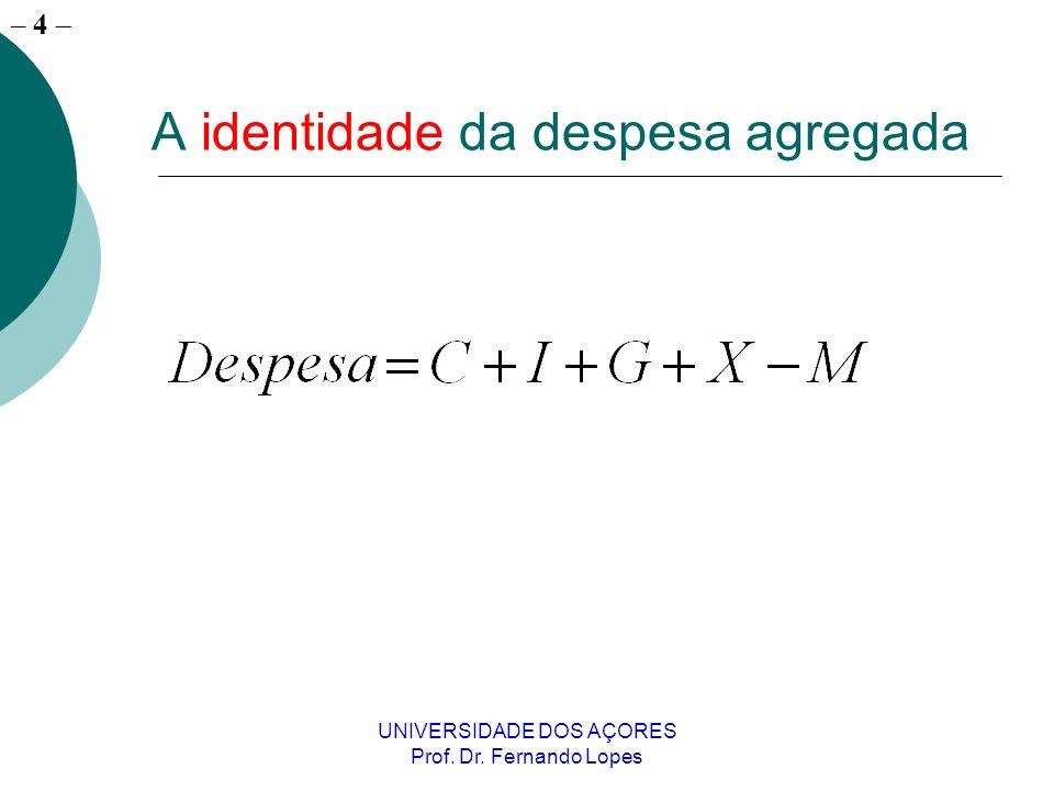 – 4 UNIVERSIDADE DOS AÇORES Prof. Dr. Fernando Lopes A identidade da despesa agregada