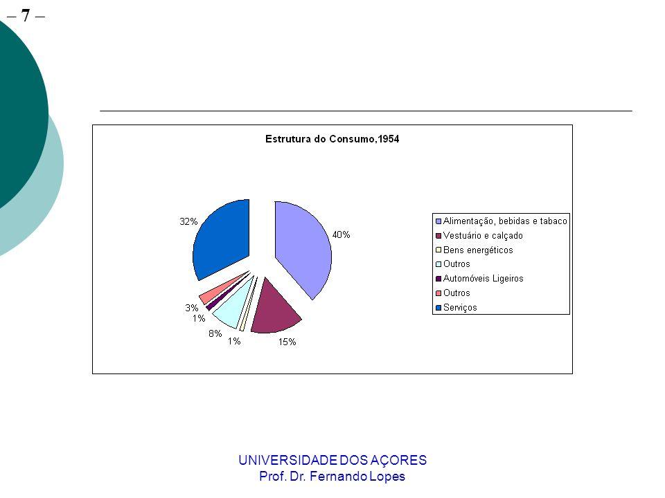 – 7 UNIVERSIDADE DOS AÇORES Prof. Dr. Fernando Lopes