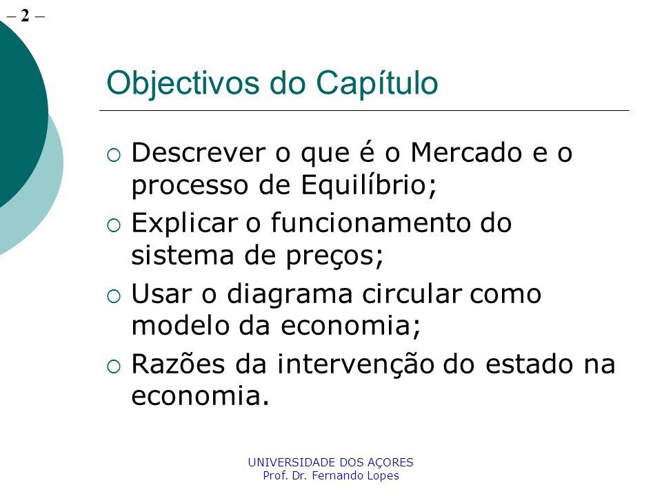 – 3 UNIVERSIDADE DOS AÇORES Prof.Dr. Fernando Lopes O que é o PIB.