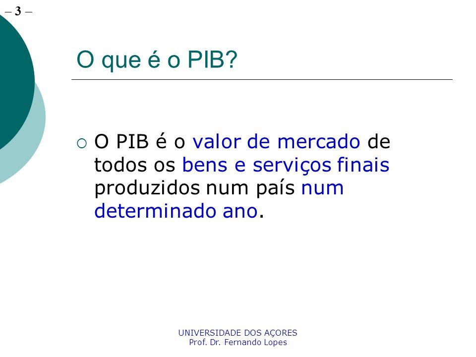 – 4 UNIVERSIDADE DOS AÇORES Prof.Dr. Fernando Lopes Como se Mede o PIB.