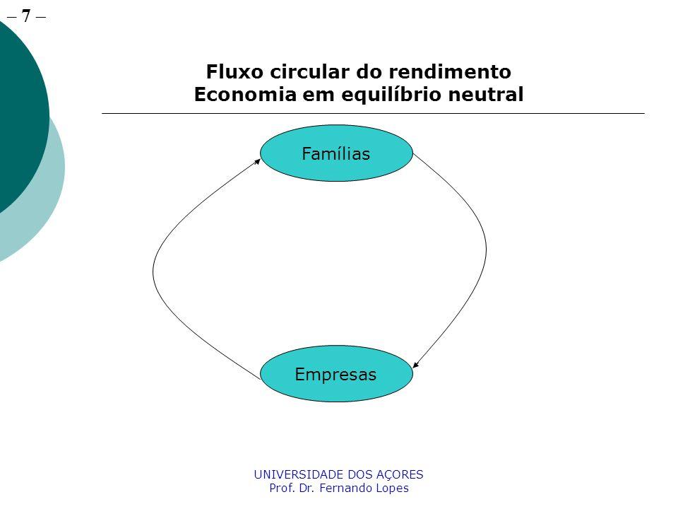 – 38 UNIVERSIDADE DOS AÇORES Prof.Dr.