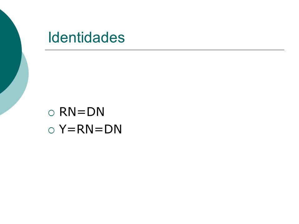 Identidades RN=DN Y=RN=DN