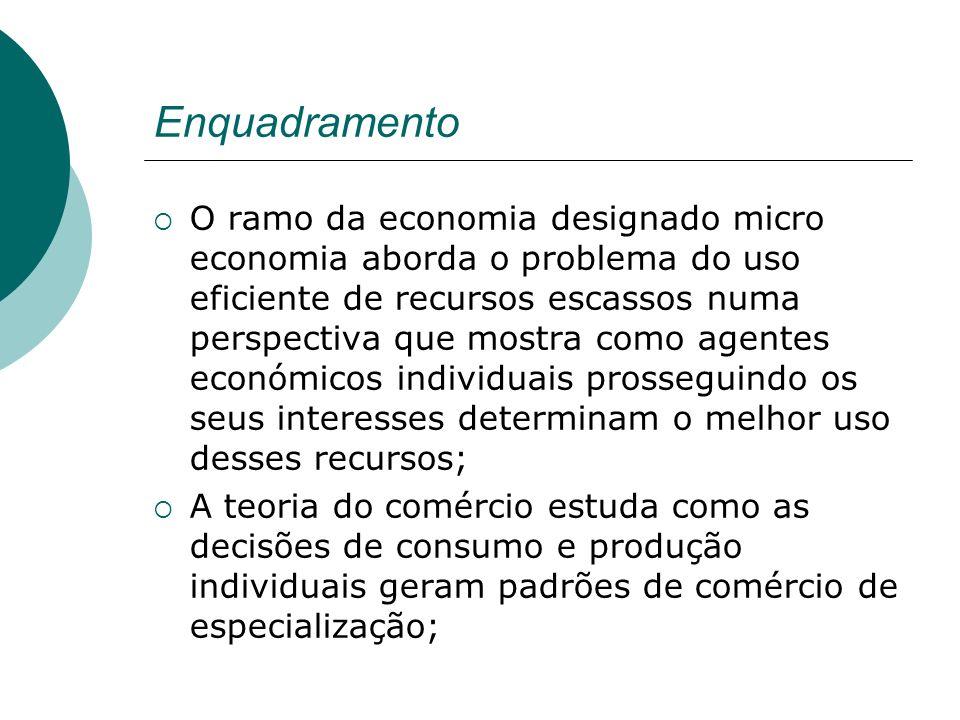 Enquadramento A análise macroeconómica aborda quatro aspectos da vida económica: Desemprego; Poupança; Desequilíbrios comerciais; Nível de preços e moeda.
