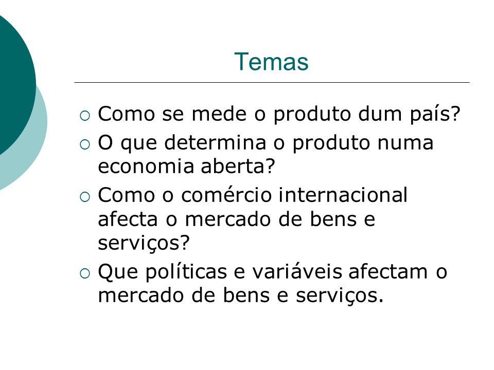 Temas Como se mede o produto dum país.O que determina o produto numa economia aberta.