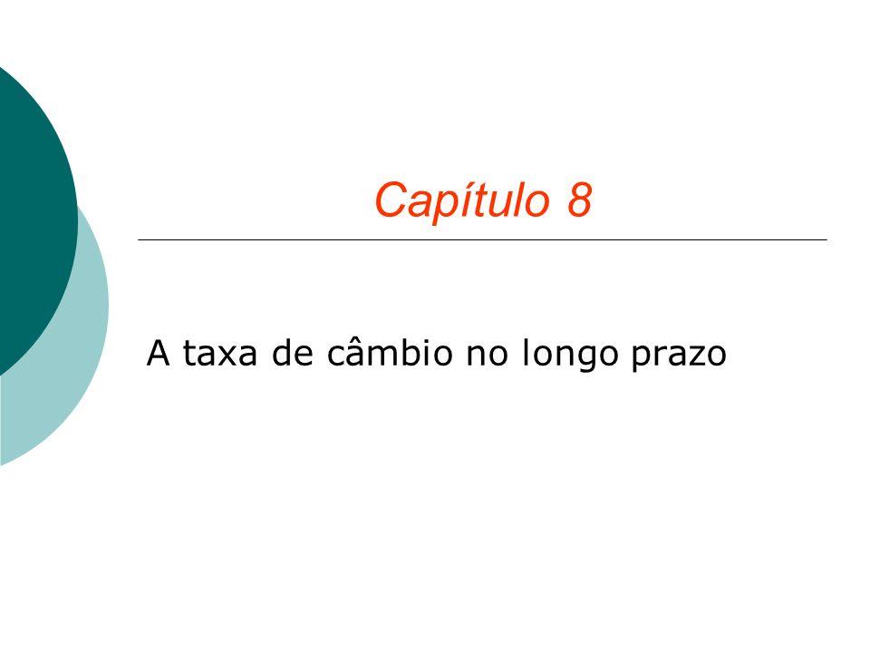 R Q/Q* RSo RS1 Qo/Qo*Q1/Q1* Ro R1 Variação Relativa do Produto Afecta Taxa de Câmbio Real