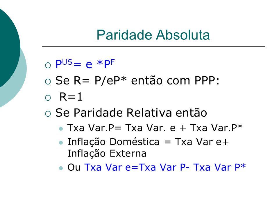 Paridade Absoluta P US = e *P F Se R= P/eP* então com PPP: R=1 Se Paridade Relativa então Txa Var.P= Txa Var. e + Txa Var.P* Inflação Doméstica = Txa