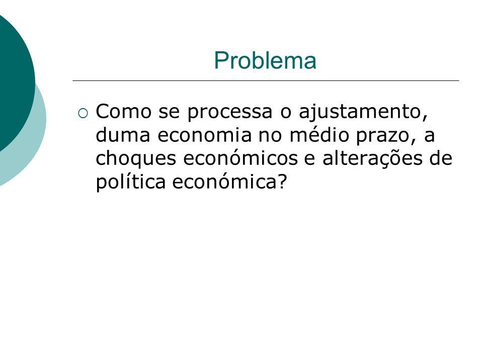 Problema Como se processa o ajustamento, duma economia no médio prazo, a choques económicos e alterações de política económica?