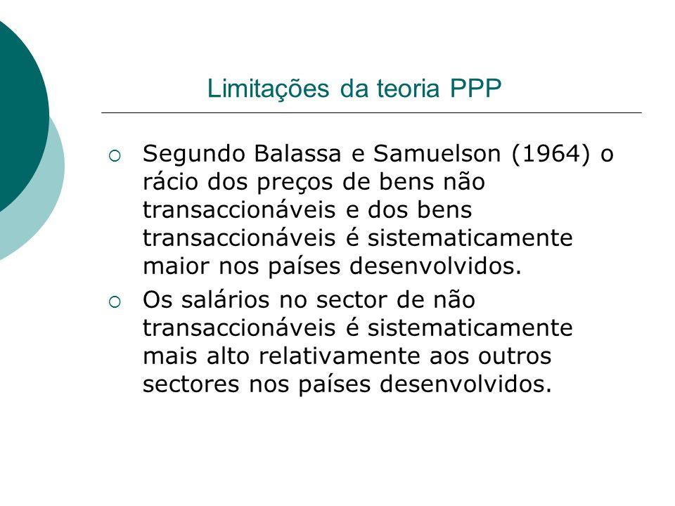 Limitações da teoria PPP Segundo Balassa e Samuelson (1964) o rácio dos preços de bens não transaccionáveis e dos bens transaccionáveis é sistematicam