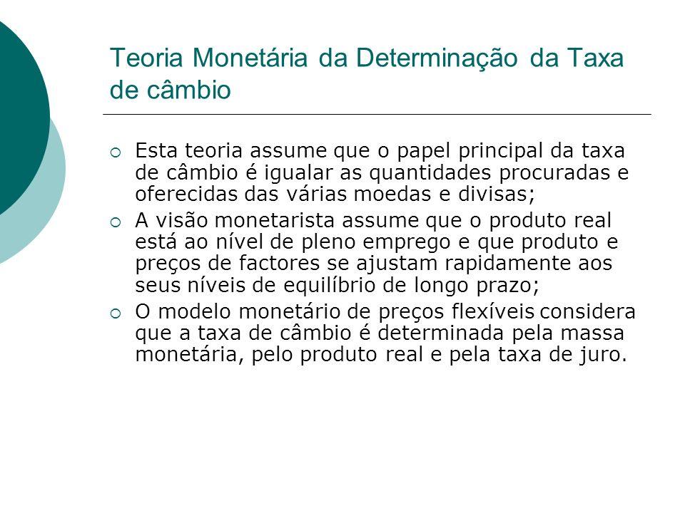 Teoria Monetária da Determinação da Taxa de câmbio Esta teoria assume que o papel principal da taxa de câmbio é igualar as quantidades procuradas e of