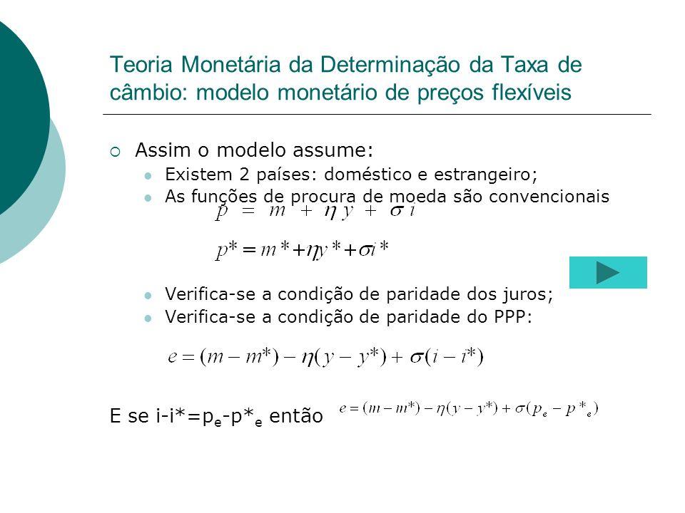 Teoria Monetária da Determinação da Taxa de câmbio: modelo monetário de preços flexíveis Assim o modelo assume: Existem 2 países: doméstico e estrange