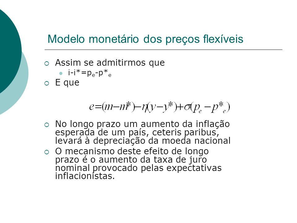 Modelo monetário dos preços flexíveis Assim se admitirmos que i-i*=p e -p* e E que No longo prazo um aumento da inflação esperada de um país, ceteris