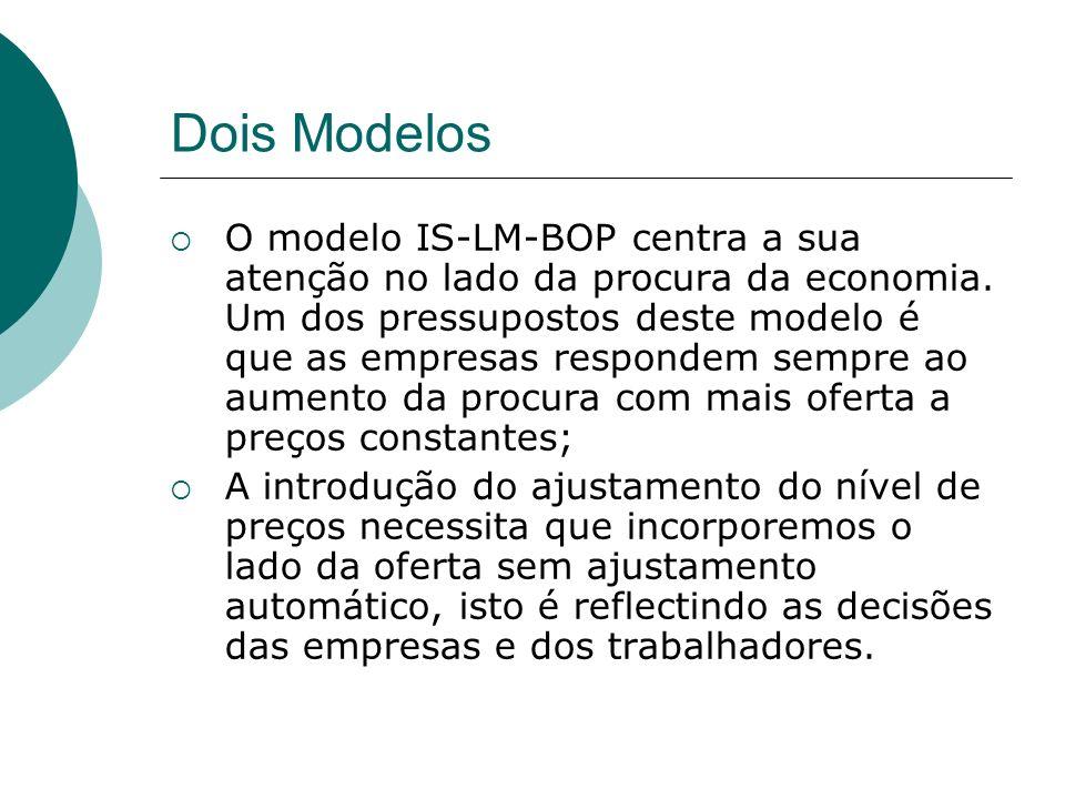 Dois Modelos O modelo IS-LM-BOP centra a sua atenção no lado da procura da economia. Um dos pressupostos deste modelo é que as empresas respondem semp