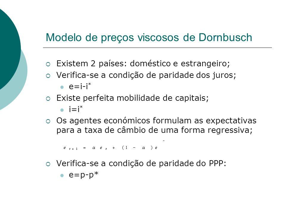 Modelo de preços viscosos de Dornbusch Existem 2 países: doméstico e estrangeiro; Verifica-se a condição de paridade dos juros; e=i-i * Existe perfeit