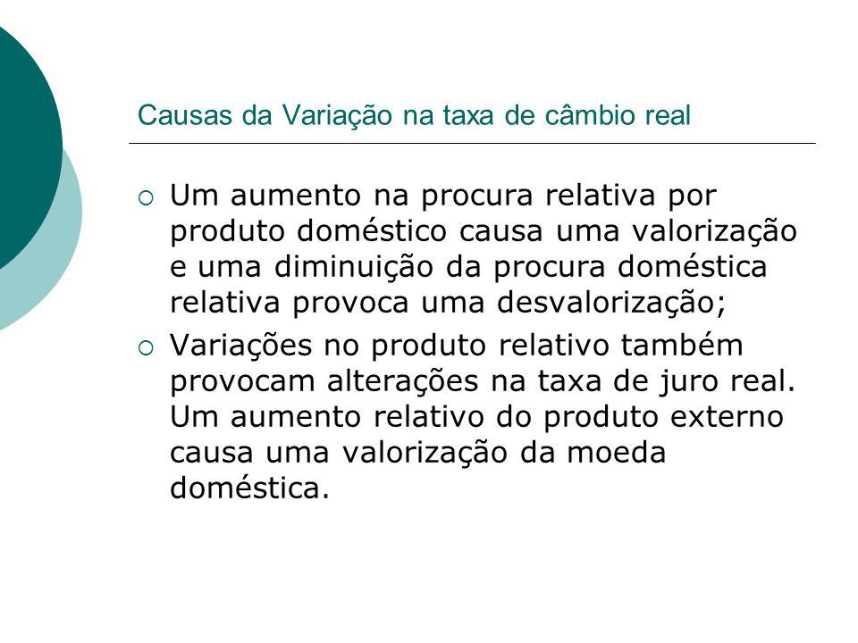 Causas da Variação na taxa de câmbio real Um aumento na procura relativa por produto doméstico causa uma valorização e uma diminuição da procura domés