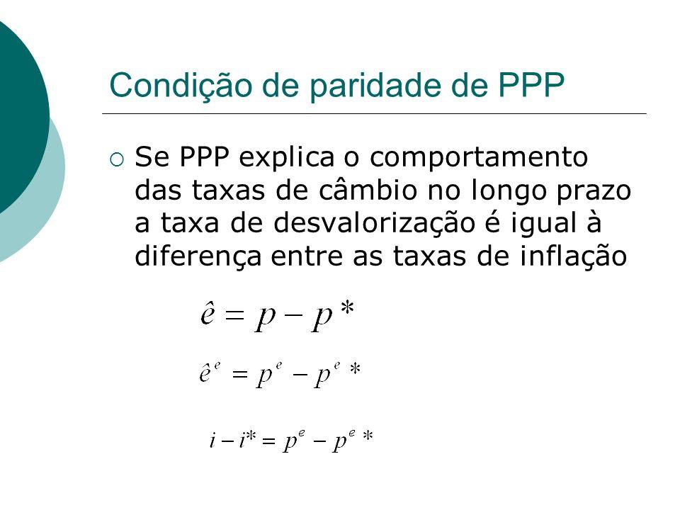 Condição de paridade de PPP Se PPP explica o comportamento das taxas de câmbio no longo prazo a taxa de desvalorização é igual à diferença entre as ta