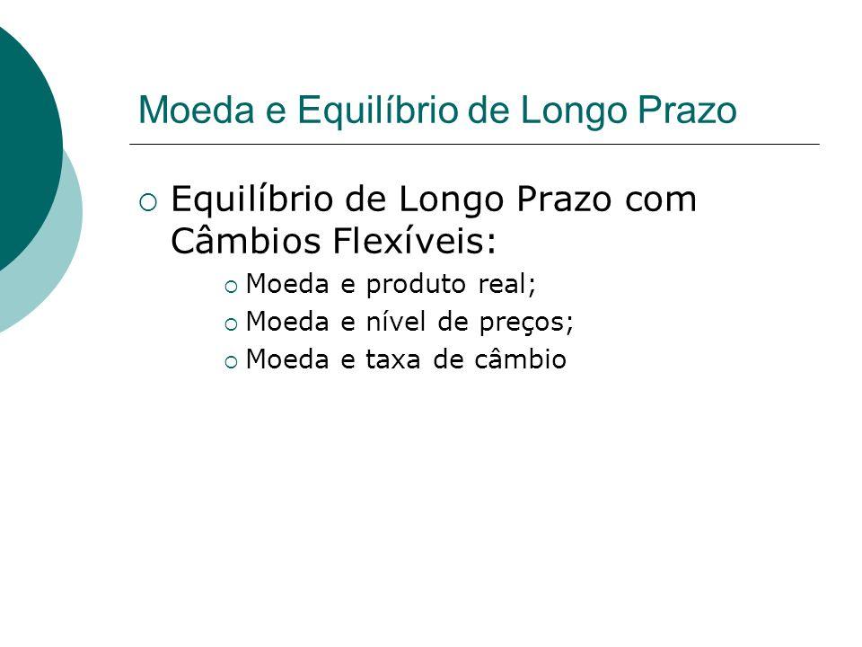 Moeda e Equilíbrio de Longo Prazo Equilíbrio de Longo Prazo com Câmbios Flexíveis: Moeda e produto real; Moeda e nível de preços; Moeda e taxa de câmb