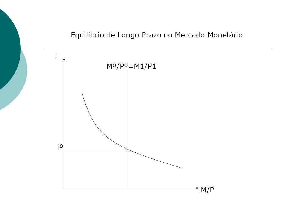 Moeda e Taxa de Câmbio No longo prazo uma aumento no stock monetário provoca uma desvalorização proporcional na divisa doméstica