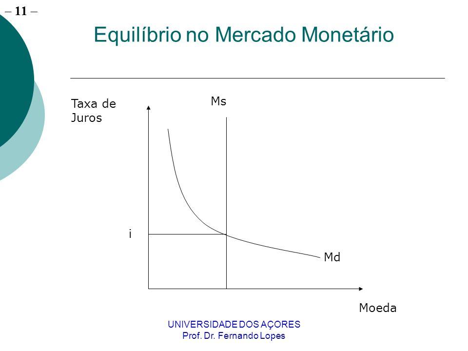 – 11 UNIVERSIDADE DOS AÇORES Prof. Dr. Fernando Lopes Equilíbrio no Mercado Monetário Moeda Taxa de Juros i Md Ms