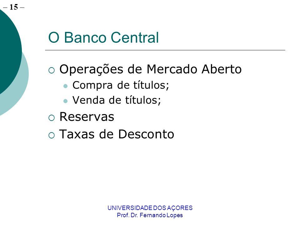 – 15 UNIVERSIDADE DOS AÇORES Prof. Dr. Fernando Lopes O Banco Central Operações de Mercado Aberto Compra de títulos; Venda de títulos; Reservas Taxas