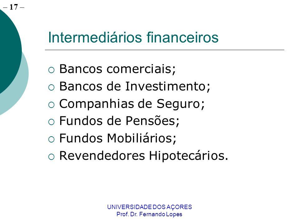 – 17 UNIVERSIDADE DOS AÇORES Prof. Dr. Fernando Lopes Intermediários financeiros Bancos comerciais; Bancos de Investimento; Companhias de Seguro; Fund