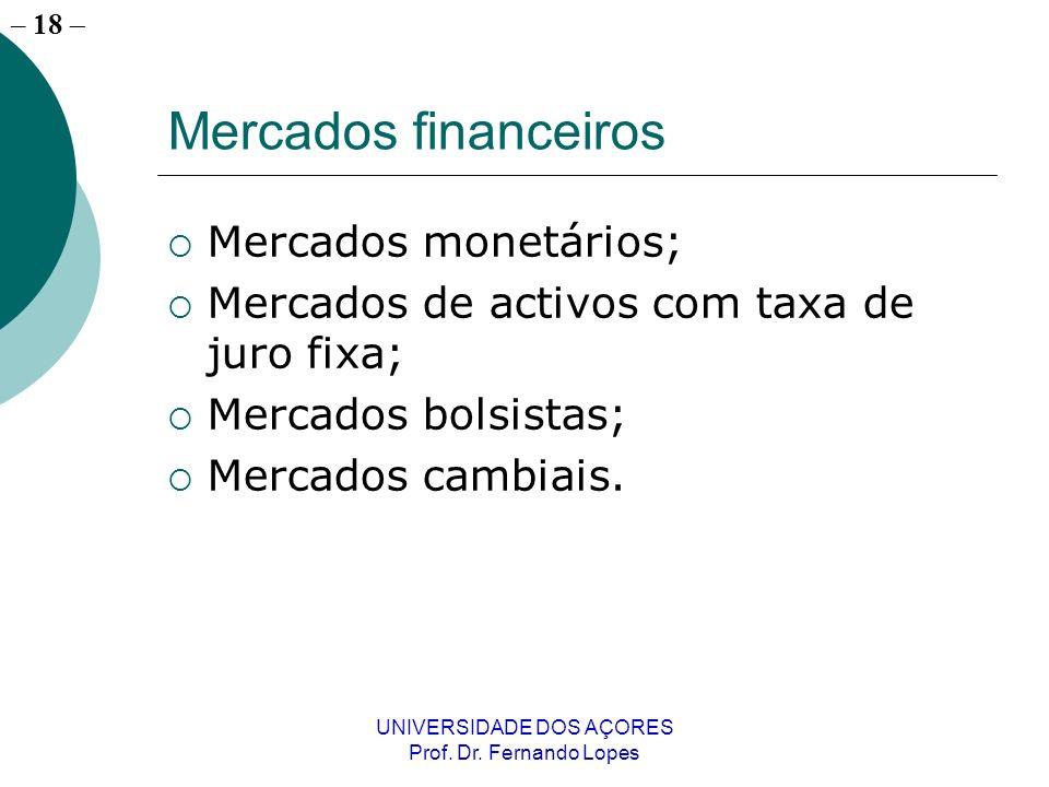 – 18 UNIVERSIDADE DOS AÇORES Prof. Dr. Fernando Lopes Mercados financeiros Mercados monetários; Mercados de activos com taxa de juro fixa; Mercados bo