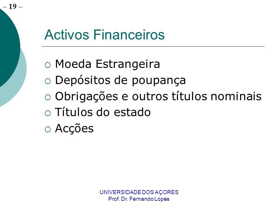 – 19 UNIVERSIDADE DOS AÇORES Prof. Dr. Fernando Lopes Activos Financeiros Moeda Estrangeira Depósitos de poupança Obrigações e outros títulos nominais