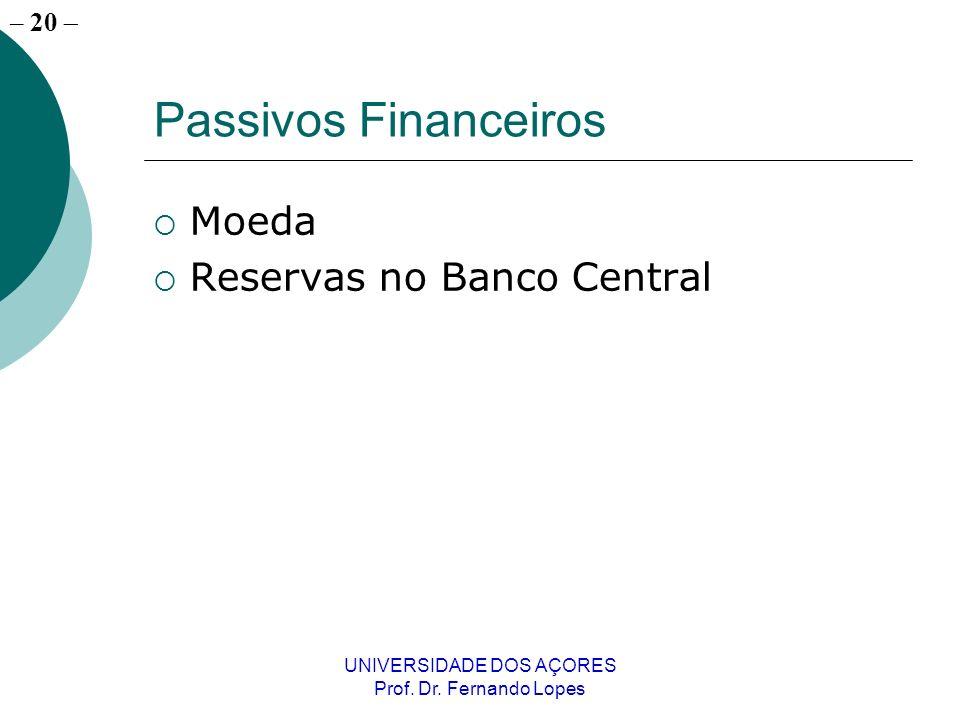 – 20 UNIVERSIDADE DOS AÇORES Prof. Dr. Fernando Lopes Passivos Financeiros Moeda Reservas no Banco Central