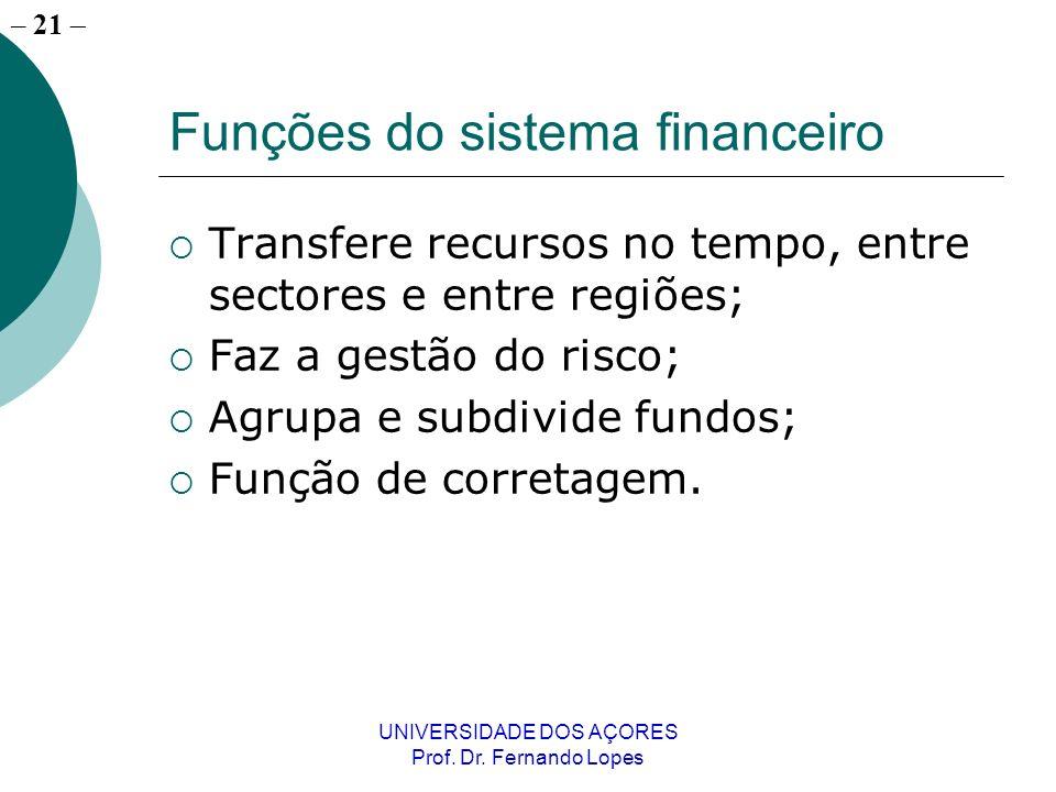 – 21 UNIVERSIDADE DOS AÇORES Prof. Dr. Fernando Lopes Funções do sistema financeiro Transfere recursos no tempo, entre sectores e entre regiões; Faz a