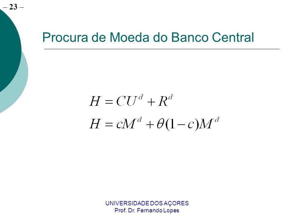 – 23 UNIVERSIDADE DOS AÇORES Prof. Dr. Fernando Lopes Procura de Moeda do Banco Central