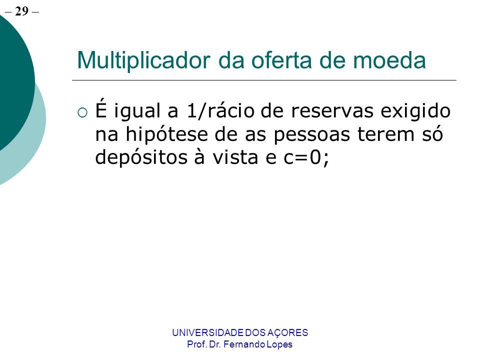 – 29 UNIVERSIDADE DOS AÇORES Prof. Dr. Fernando Lopes Multiplicador da oferta de moeda É igual a 1/rácio de reservas exigido na hipótese de as pessoas