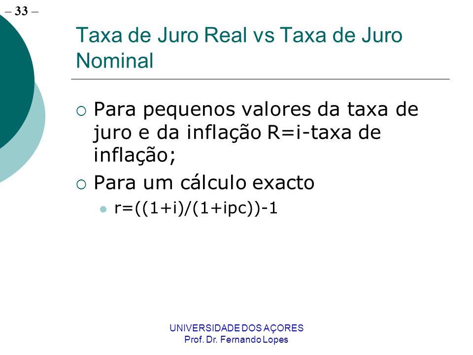 – 33 UNIVERSIDADE DOS AÇORES Prof. Dr. Fernando Lopes Taxa de Juro Real vs Taxa de Juro Nominal Para pequenos valores da taxa de juro e da inflação R=