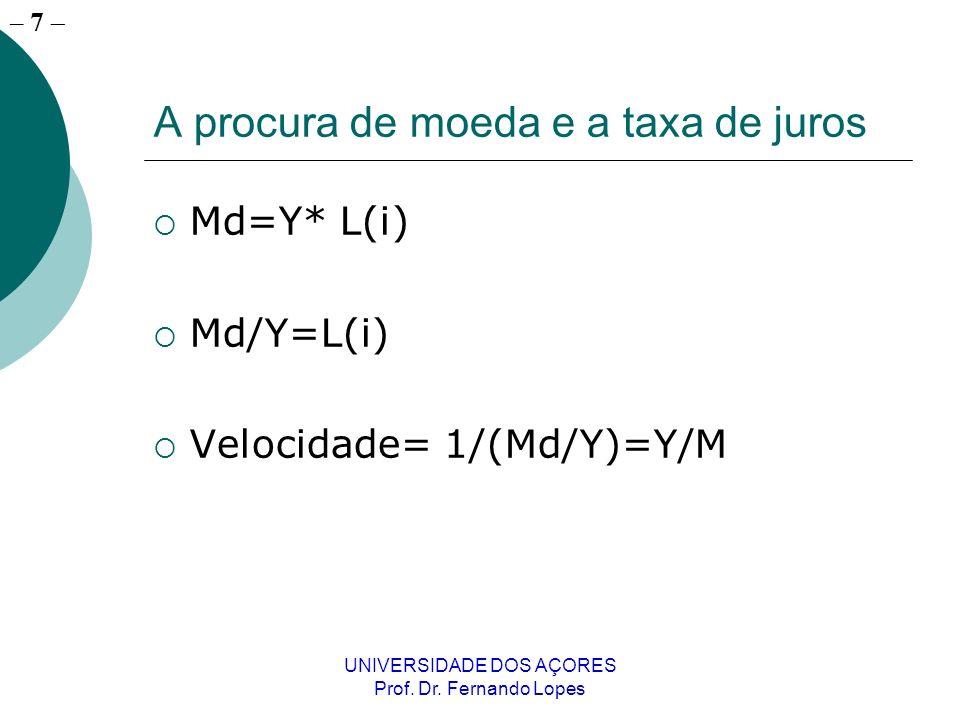 – 7 UNIVERSIDADE DOS AÇORES Prof. Dr. Fernando Lopes A procura de moeda e a taxa de juros Md=Y* L(i) Md/Y=L(i) Velocidade= 1/(Md/Y)=Y/M