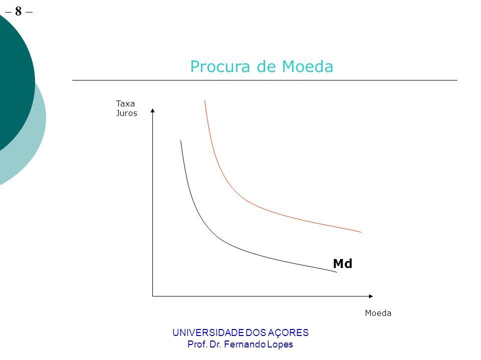 – 19 UNIVERSIDADE DOS AÇORES Prof.Dr.
