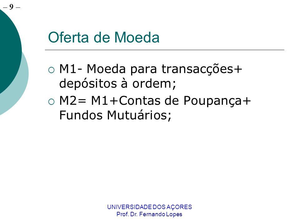 – 9 UNIVERSIDADE DOS AÇORES Prof. Dr. Fernando Lopes Oferta de Moeda M1- Moeda para transacções+ depósitos à ordem; M2= M1+Contas de Poupança+ Fundos