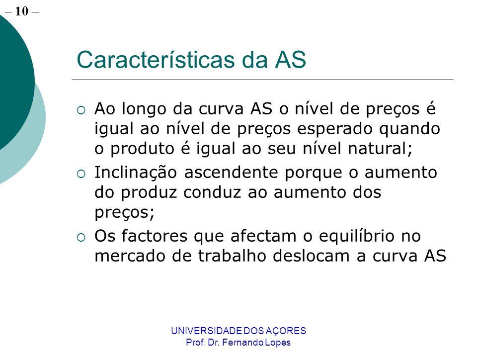 – 10 UNIVERSIDADE DOS AÇORES Prof. Dr. Fernando Lopes Características da AS Ao longo da curva AS o nível de preços é igual ao nível de preços esperado