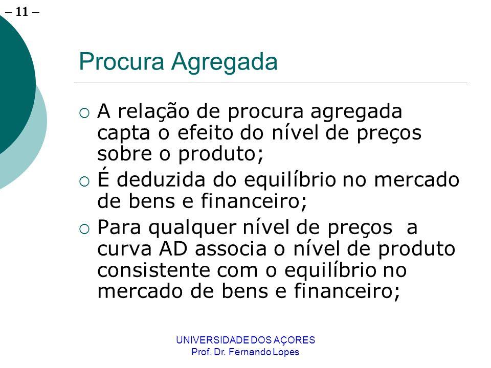 – 11 UNIVERSIDADE DOS AÇORES Prof. Dr. Fernando Lopes Procura Agregada A relação de procura agregada capta o efeito do nível de preços sobre o produto