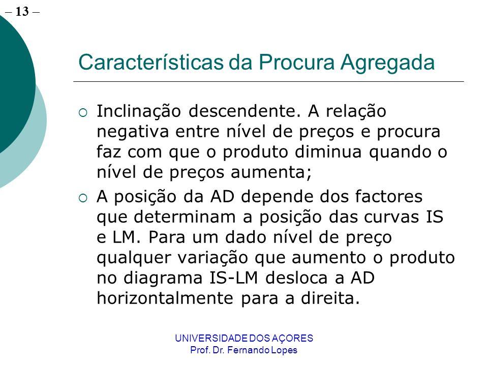 – 13 UNIVERSIDADE DOS AÇORES Prof. Dr. Fernando Lopes Características da Procura Agregada Inclinação descendente. A relação negativa entre nível de pr