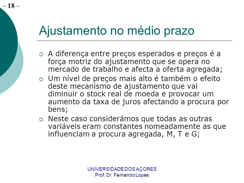 – 18 UNIVERSIDADE DOS AÇORES Prof. Dr. Fernando Lopes Ajustamento no médio prazo A diferença entre preços esperados e preços é a força motriz do ajust