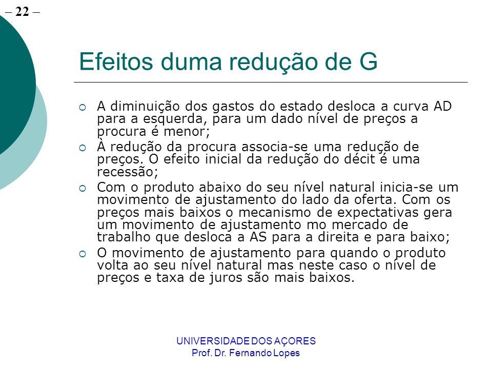 – 22 UNIVERSIDADE DOS AÇORES Prof. Dr. Fernando Lopes Efeitos duma redução de G A diminuição dos gastos do estado desloca a curva AD para a esquerda,