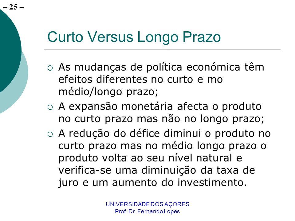 – 25 UNIVERSIDADE DOS AÇORES Prof. Dr. Fernando Lopes Curto Versus Longo Prazo As mudanças de política económica têm efeitos diferentes no curto e mo