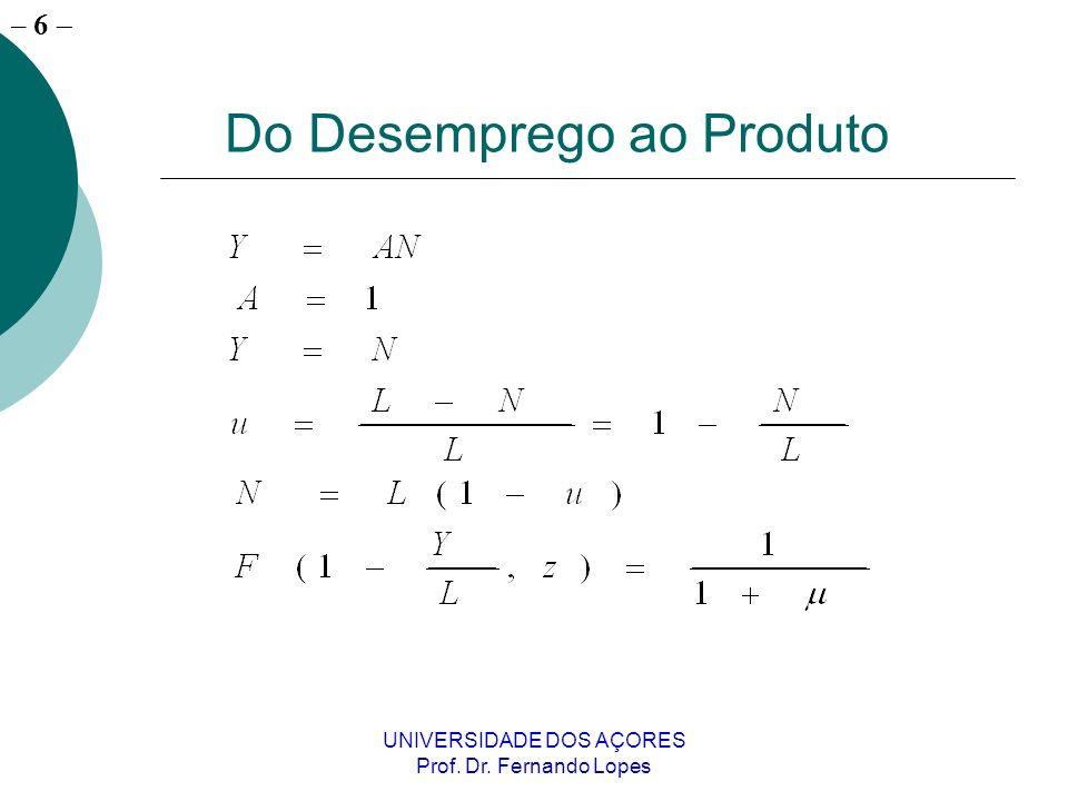 – 6 UNIVERSIDADE DOS AÇORES Prof. Dr. Fernando Lopes Do Desemprego ao Produto