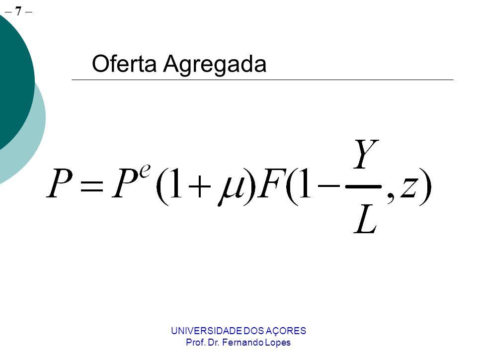 – 7 UNIVERSIDADE DOS AÇORES Prof. Dr. Fernando Lopes Oferta Agregada