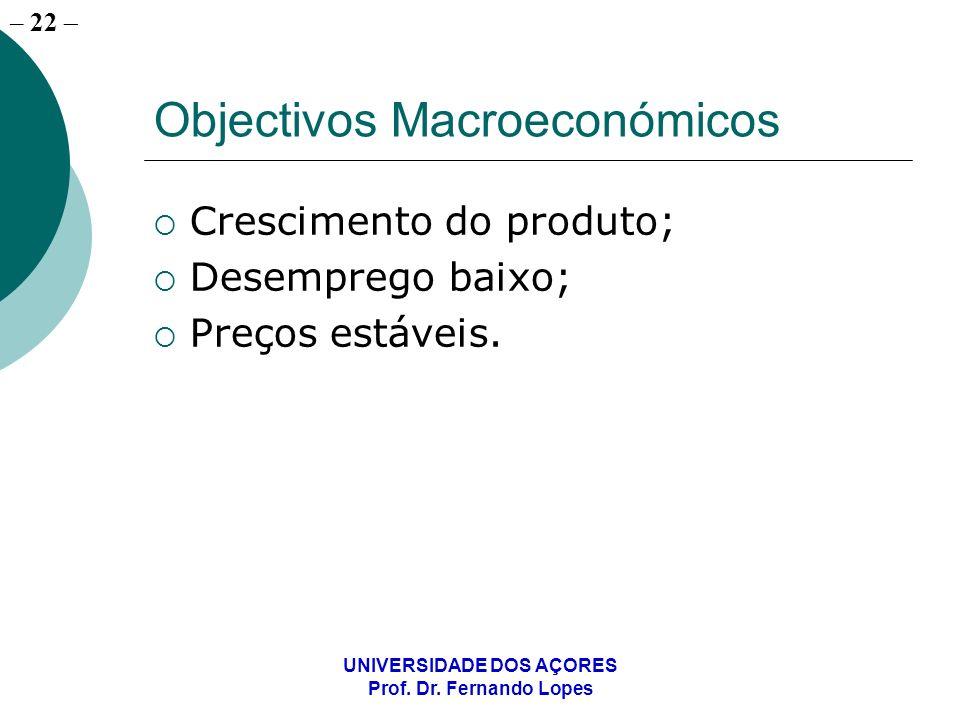 – 22 UNIVERSIDADE DOS AÇORES Prof. Dr. Fernando Lopes Objectivos Macroeconómicos Crescimento do produto; Desemprego baixo; Preços estáveis.