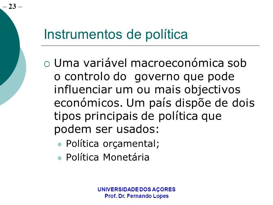 – 23 UNIVERSIDADE DOS AÇORES Prof. Dr. Fernando Lopes Instrumentos de política Uma variável macroeconómica sob o controlo do governo que pode influenc